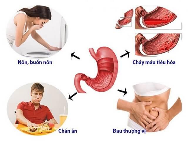 Các bước xoa bóp bấm huyệt massage trị đau bao tử