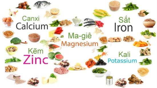Thực phẩm bổ sung nào cho người mới tập gym