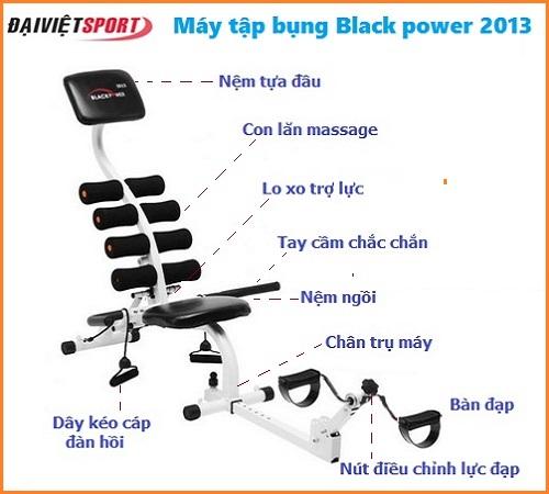Máy Tập Cơ Bụng Black Power 2013 Máy Tập Cơ Bụng Cho Người Dùng
